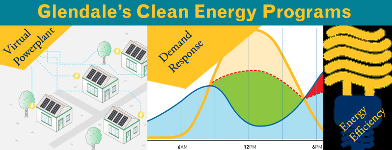 Clean Energy Report – GWP Commission – Outcomes