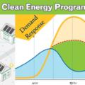 Glendale Clean Energy Programs Update – July/August, 2021