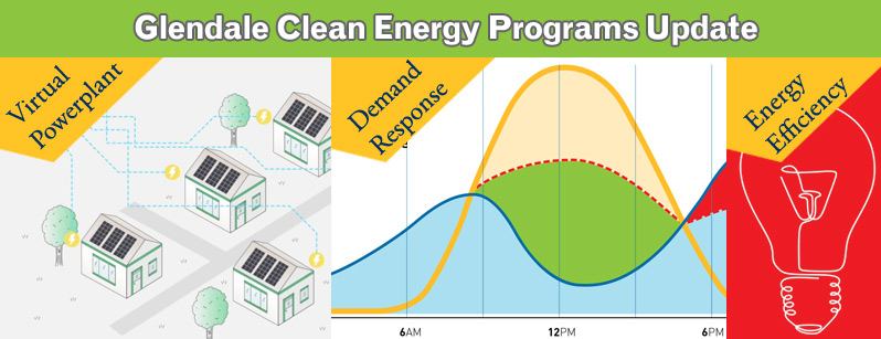 Glendale Clean Energy Programs Update – March, 2021